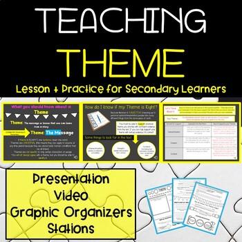 Teaching Theme | Activities for Teaching Theme | Theme Minilesson