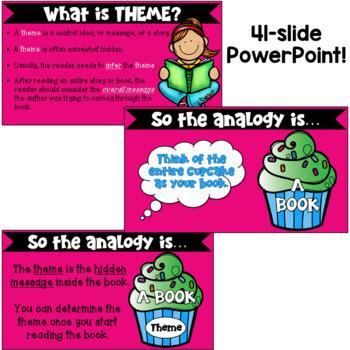 Theme PowerPoint Lesson