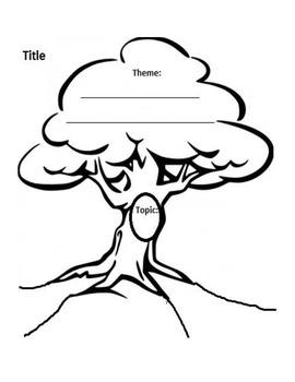 Teaching Theme Graphic Organizer