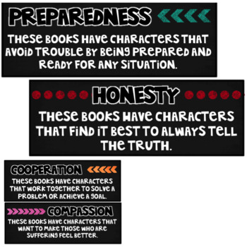 Book Theme Posters and Anchor Charts