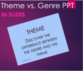 Teaching Theme by Comparision with Genre Lecture PPT Real Life Examples