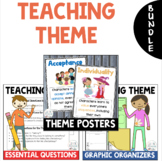 Teaching Theme BUNDLE-Common Core-Sticky Note Templates - EDITABLE Posters& More