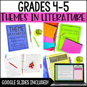 Theme Resources   Activities for Teaching Theme