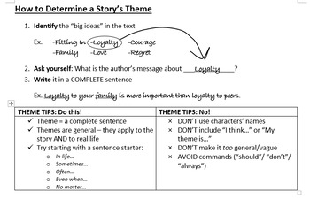 Teaching Theme with Short Films
