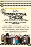 Teaching Timelines Foundational Timeline