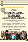 Teaching Timelines Foundational Timeline