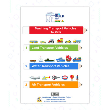 Teaching Transport Vehicles To Kids by Fun2Do Labs | TpT