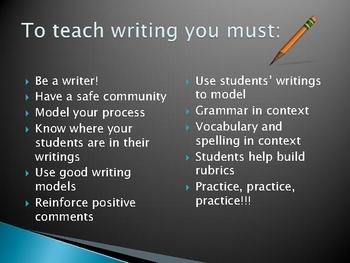 Teaching Writing: Running a Peer Workshopping Classroom