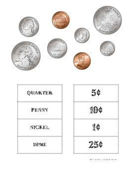 Teaching about Coins with My Coin Chart