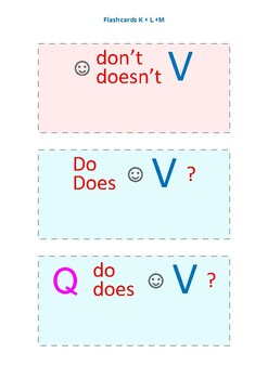 Teaching aid : Grammar flashcards ( Present Simple + Past Simple) . Visuals
