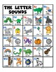 Teaching and Learning Letters (Vowels) Sounds Mini Posters and Charts!