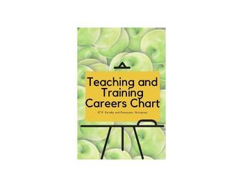 Teaching and Training Careers Chart