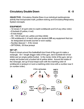 Teaching the Circulatory System in P.E.: Double Down