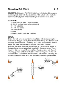 Teaching the Circulatory System in Physical Education: Circulatory Roll with It
