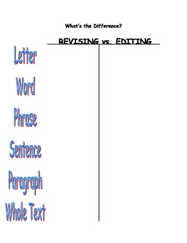 Teaching the Difference Between Revising and Editing