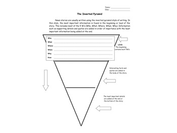 Teaching the Inverted Pyramid