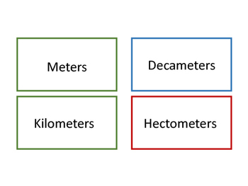 Teaching the Metric Systm