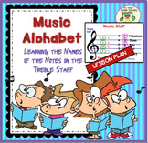 Elementary Music Reading: Treble Clef Note Names and Spell