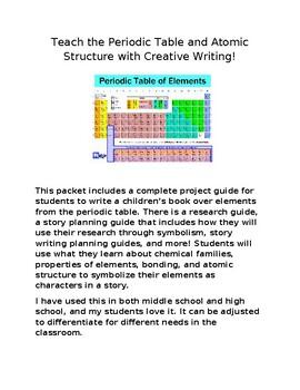high school creative writing curriculum map