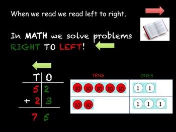 Teaching the Standard Algorithm!