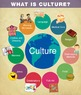 Teaching the Ten Themes of Social Studies / Foundation of
