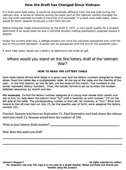 Vietnam War Activity Draft Discussion for Social Studies and ELA