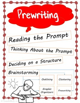 Teaching the Writing Process Prewriting, Editing, Revising Posters 5th-12th
