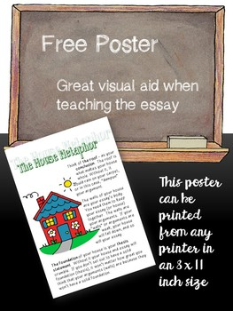 Teaching the essay - Visual