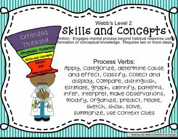 Teaching with Webb's Depth of Knowledge Poster and Task Card Bundle