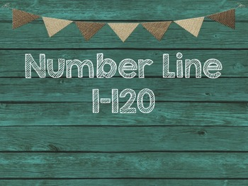 Teal & Burlap Class Decor Number Line 1-120