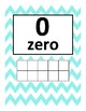 Teal Chevron Number Ten Frame Posters