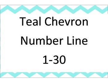 Teal Chevron number line
