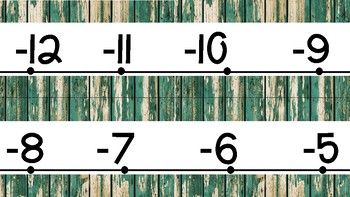 Teal Distressed Wood Number Line