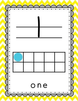 Teal-Grey-Yellow Number Wall Cards 0-20