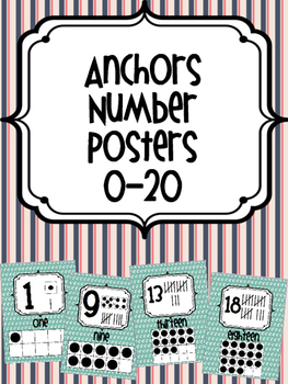 Teal Nautical Number Posters