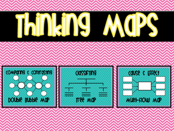 Teal and Purple Thinking Maps
