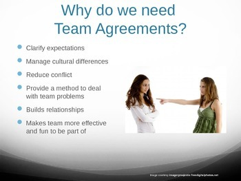 Team Agreements (a critical tool for team projects)