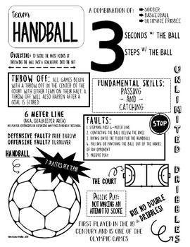 Team Handball Visual Study Guide