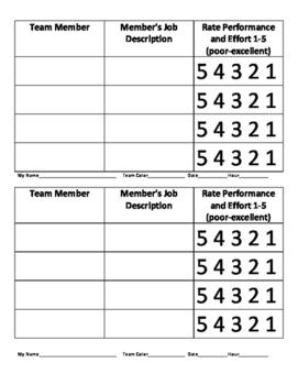 Team Member Evaluation