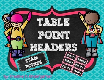Team Point Headers