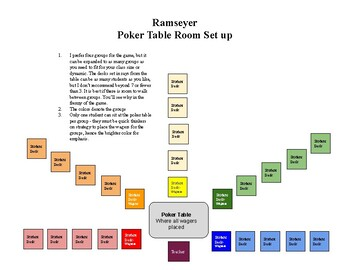 Team Poker Table Room Setup