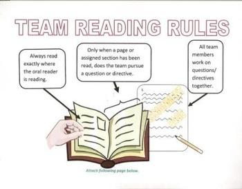 Team Reading Accountability System