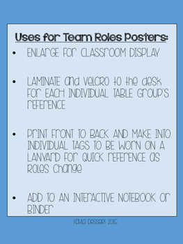 Team Roles Posters