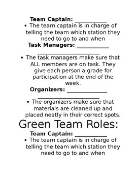 Team Roles and Group Participation Checklist