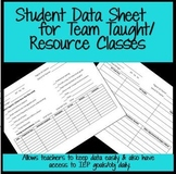 Special Education Student Data Sheet for Team Taught/Resource Classes