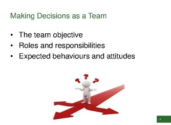 Teamwork - Collaboration, Bruce Tuckman model