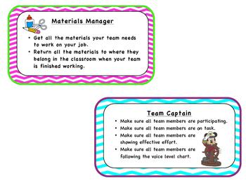 Teamwork Roles