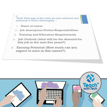 Tech Jobs ( Job Search ) Careers Lesson Activity