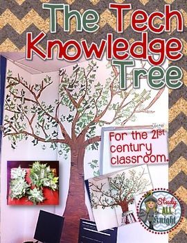 """TECH KNOWLEDGE TREE"" WORD WALL FOR THE 21ST CENTURY CLASSROOM"