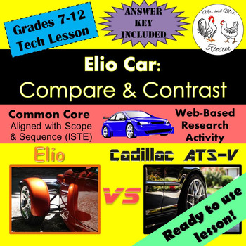 Tech Lesson - Elio Car: Com... by Mr and Mrs Rooster | Teachers ...